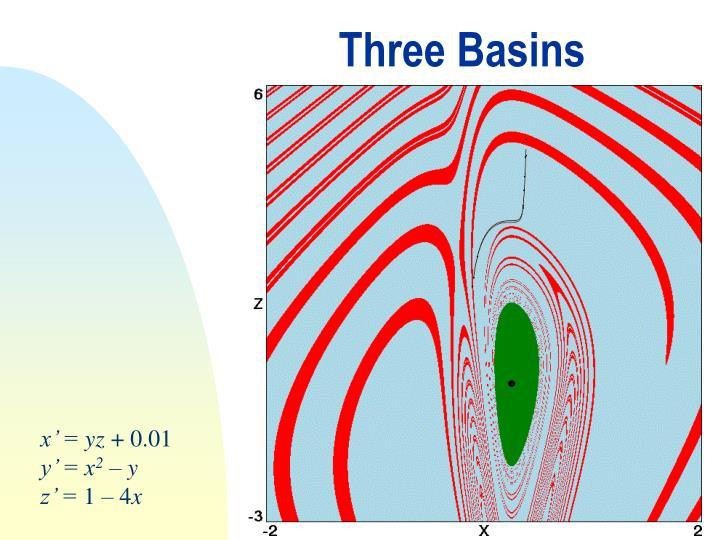 Three Basins