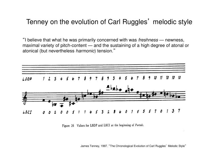 Tenney on the evolution of Carl Ruggles