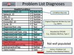 problem list diagnoses
