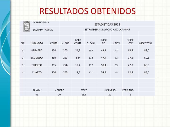 RESULTADOS OBTENIDOS