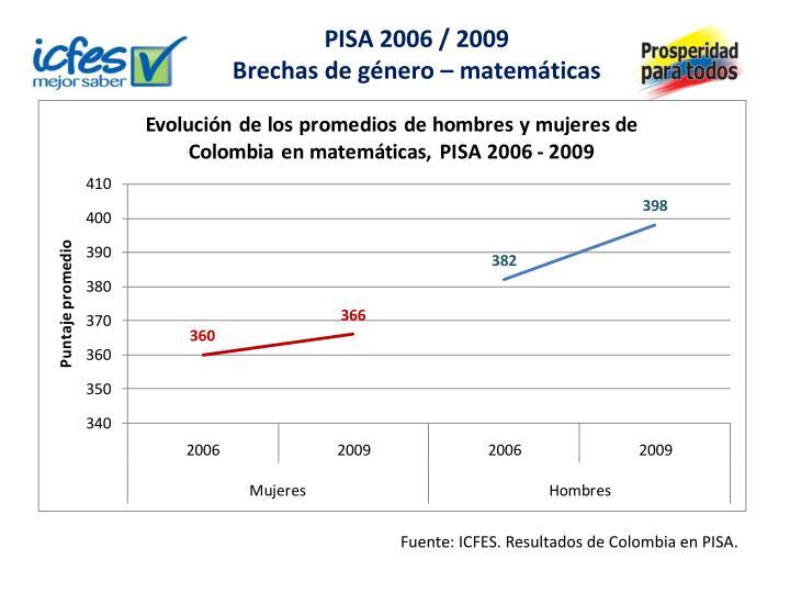 PISA 2006 / 2009