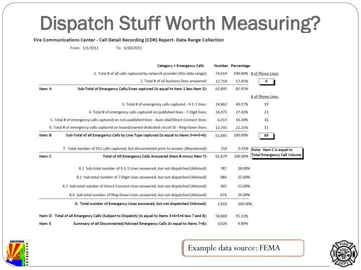 Dispatch Stuff Worth Measuring?