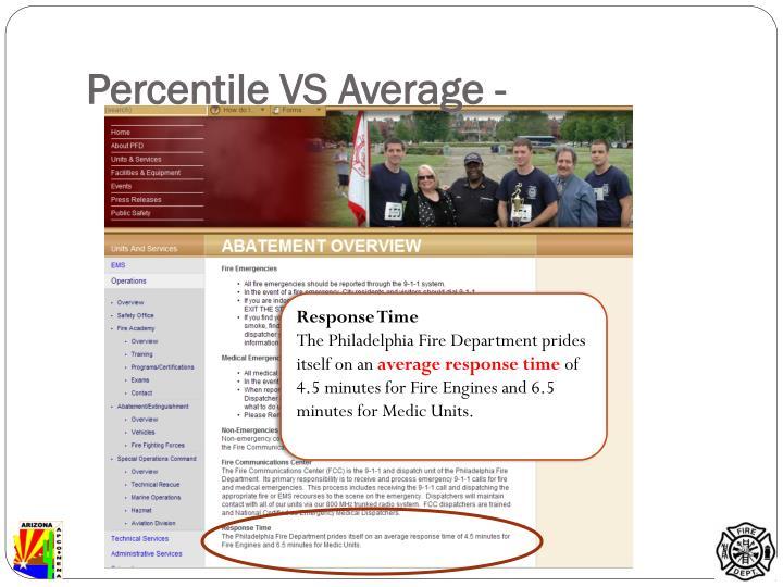 Percentile VS Average -