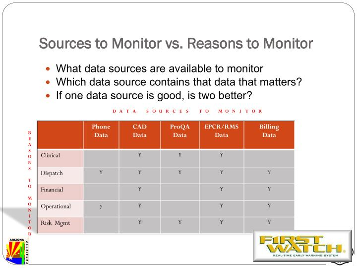 Sources to Monitor vs. Reasons to Monitor