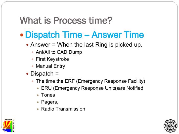 What is Process time?
