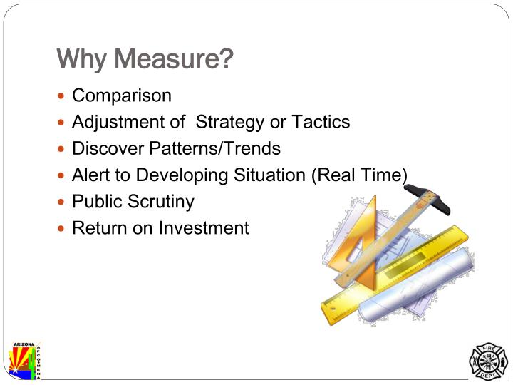 Why Measure?