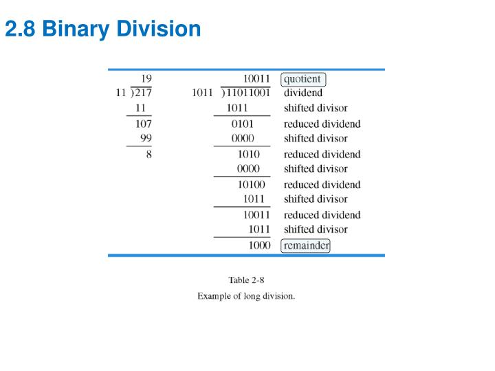 2.8 Binary Division