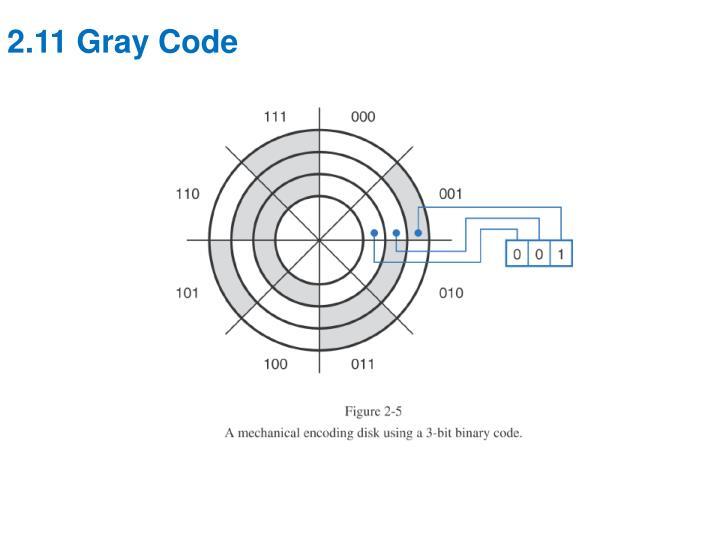 2.11 Gray Code