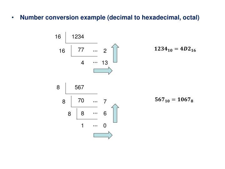 Number conversion example (decimal to hexadecimal, octal)