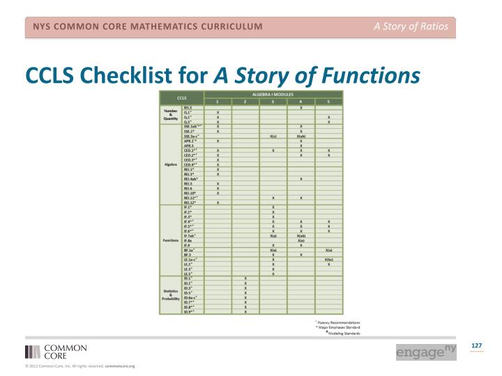 CCLS Checklist for