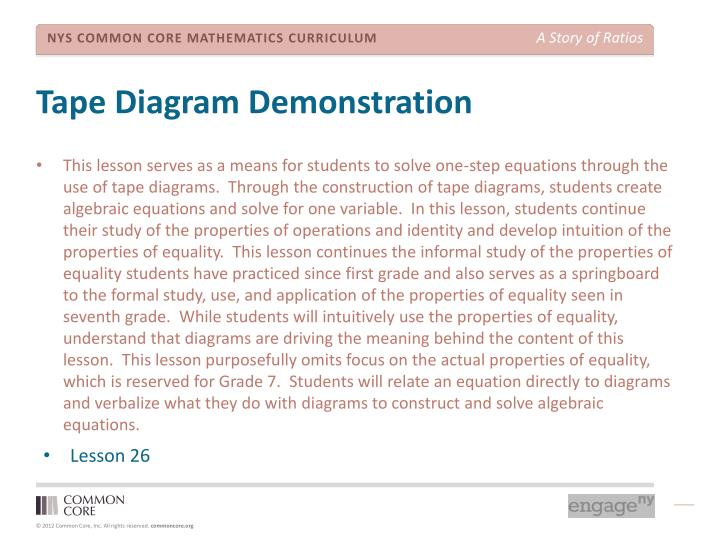 Tape Diagram Demonstration