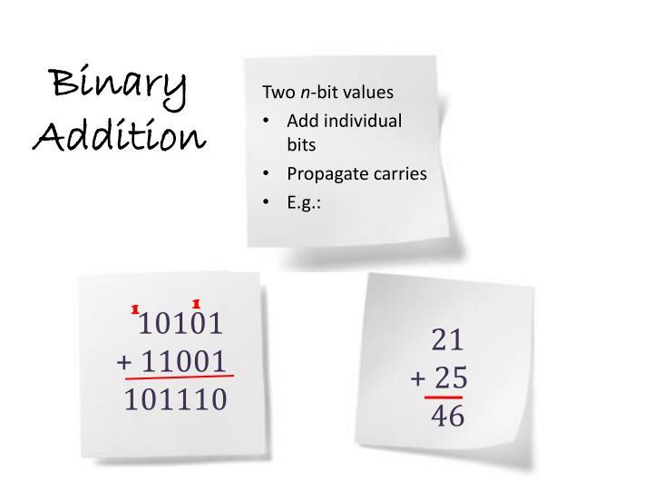 Binary Addition