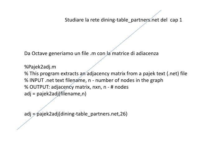 Studiare la rete dining-table_partners.net del