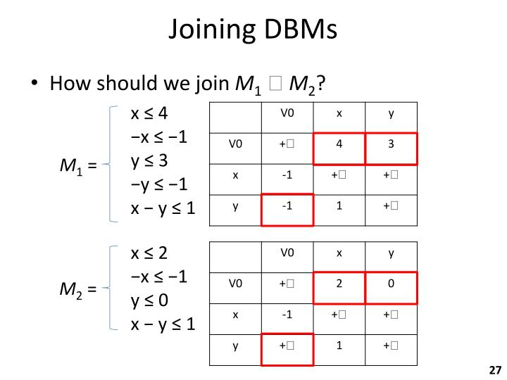 Joining DBMs