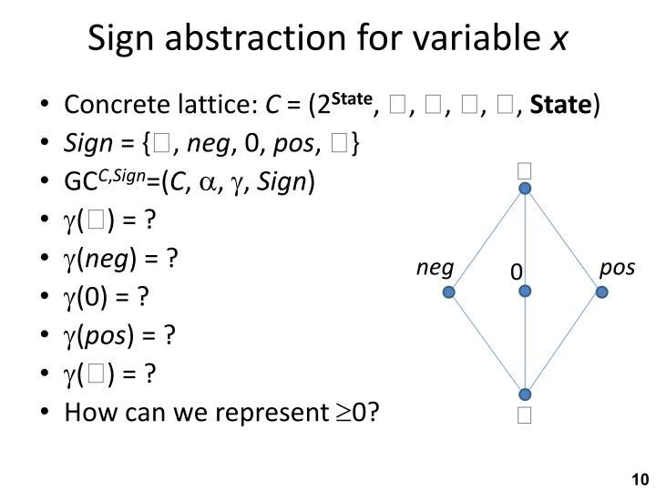 Sign abstraction for variable