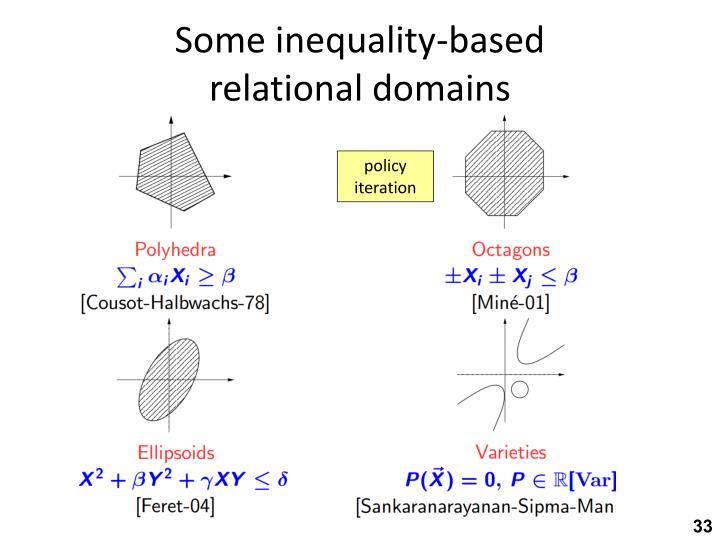 Some inequality-based