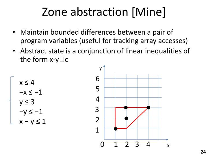 Zone abstraction [Mine]