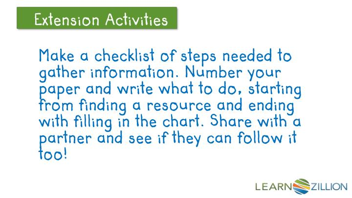 Make a checklist of steps needed to gather information. Number your paper and write what to do, starting from finding a resource and ending with filling in the chart. Share with a partner and see if they can follow it too!