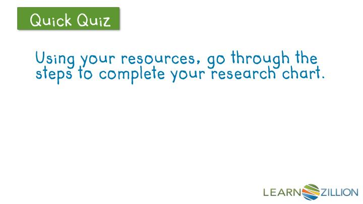 Using your resources, go through the steps to complete your research chart.