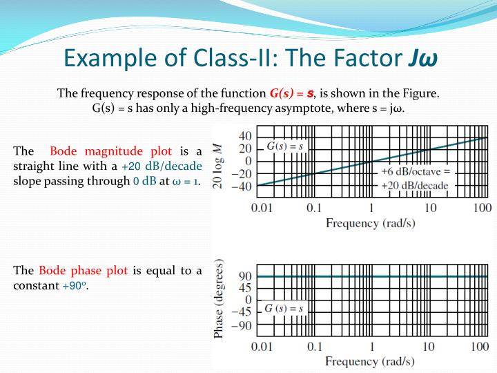 Example of Class-II: The Factor