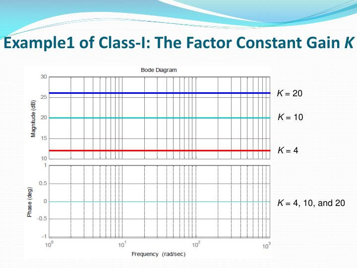 Example1 of Class-I: The Factor Constant Gain