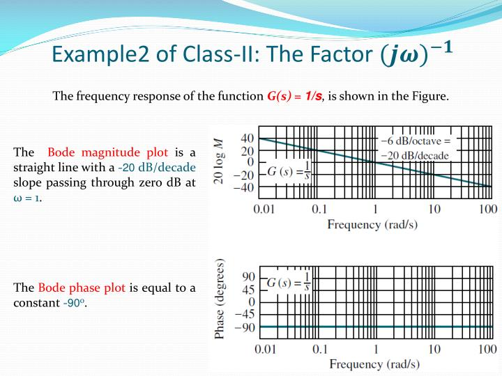 Example2 of Class-II: The Factor