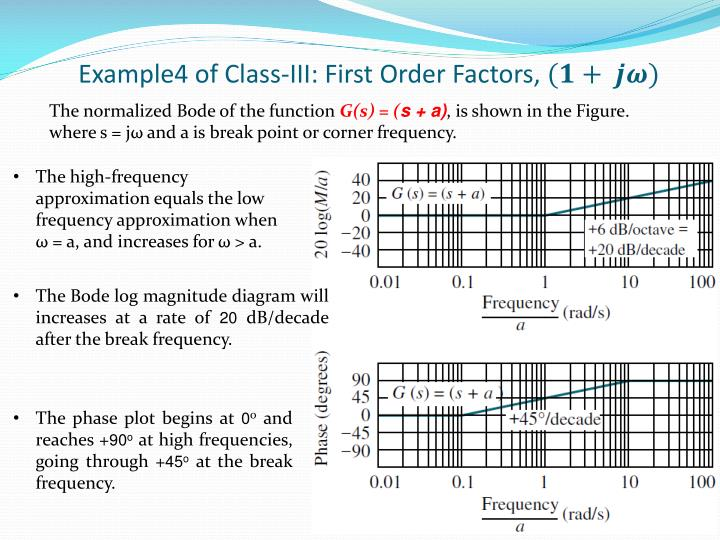 Example4 of Class-III: