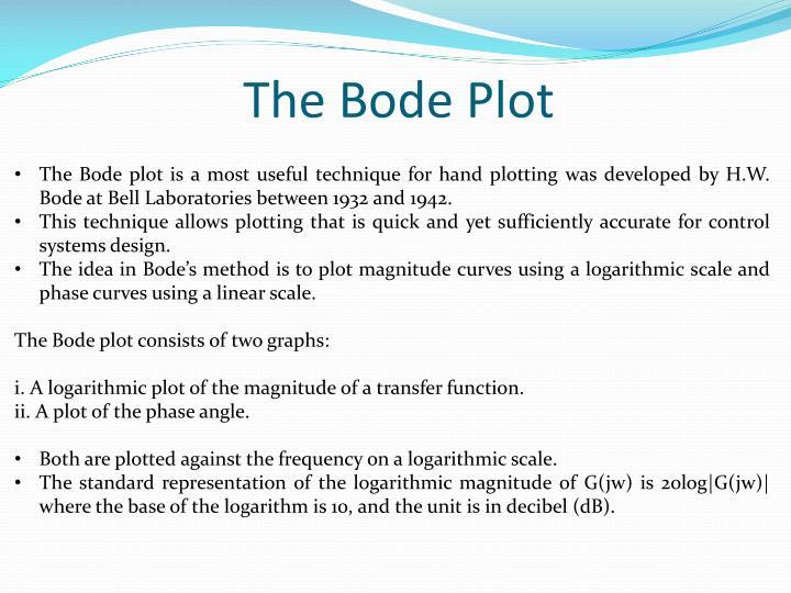 The bode plot1