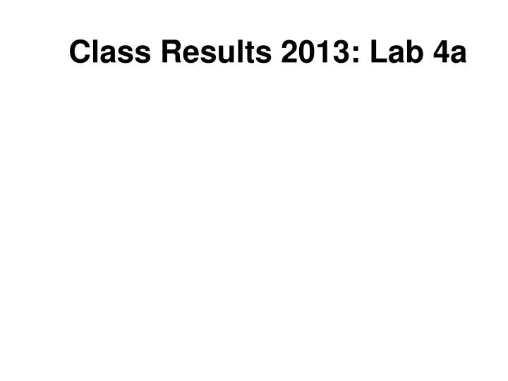 Class Results 2013: Lab 4a