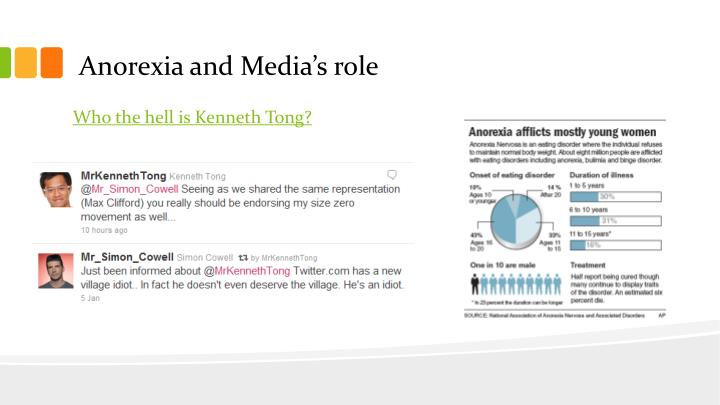 Anorexia and Media's role