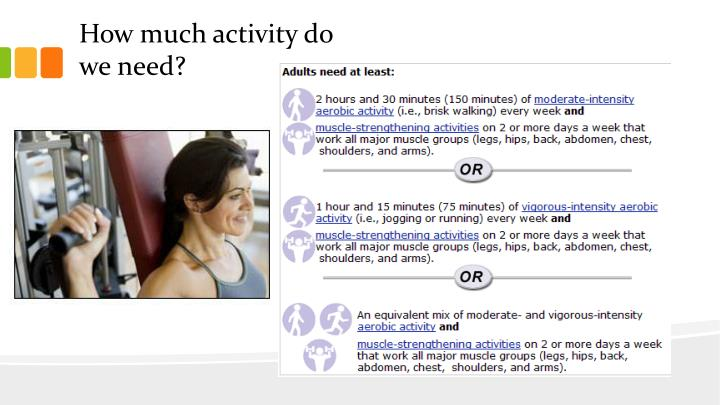 How much activity do