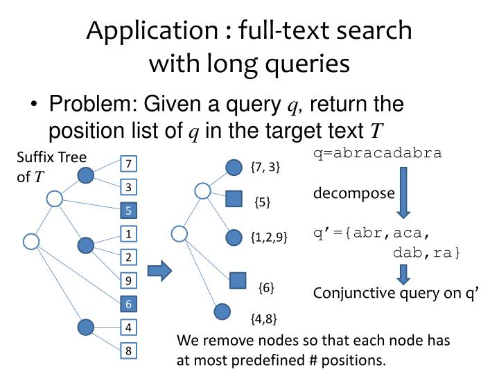 Application : full-text search