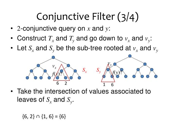 Conjunctive Filter (3/4)