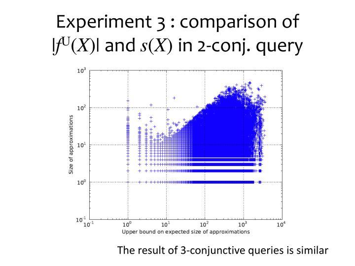 Experiment 3 : comparison of
