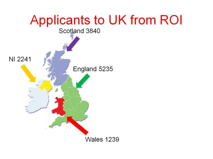 Applicants to UK from ROI