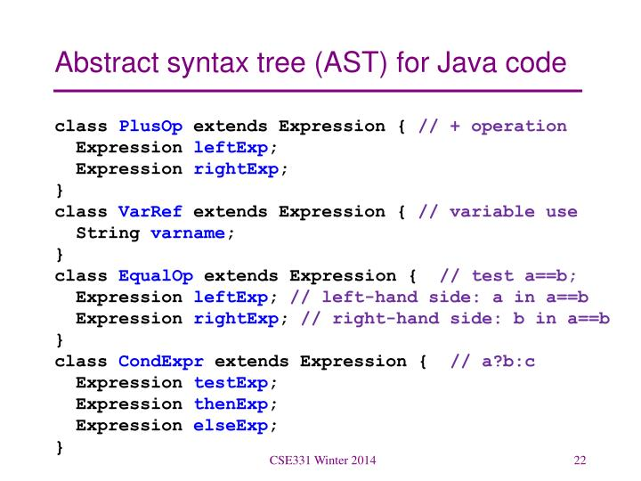 Abstract syntax tree (AST) for Java code
