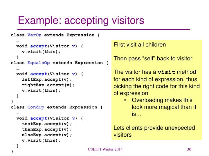 Example: accepting visitors