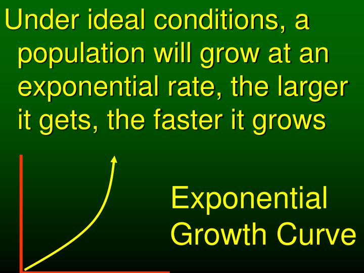 Under ideal conditions, a population will grow at an exponential rate, the larger it gets, the faster it grows