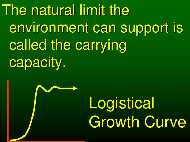 The natural limit the environment can support is called the carrying capacity.