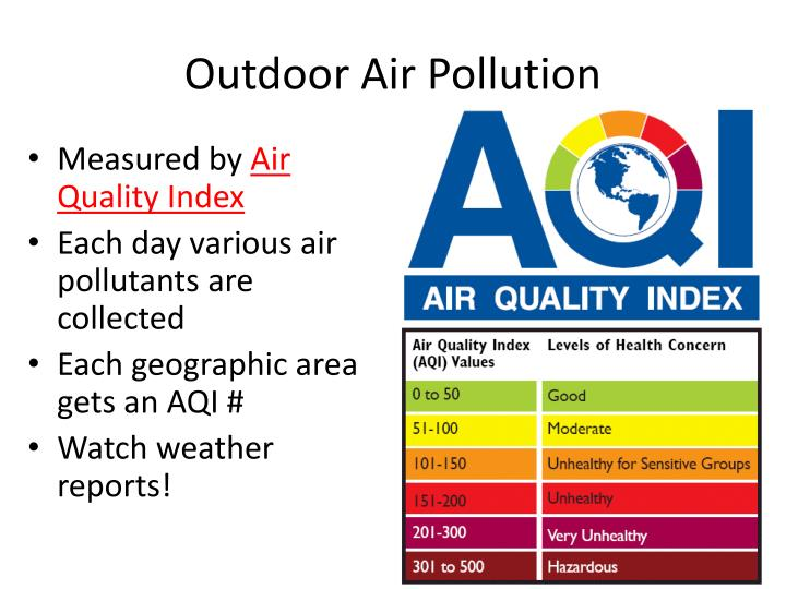 Outdoor Air Pollution