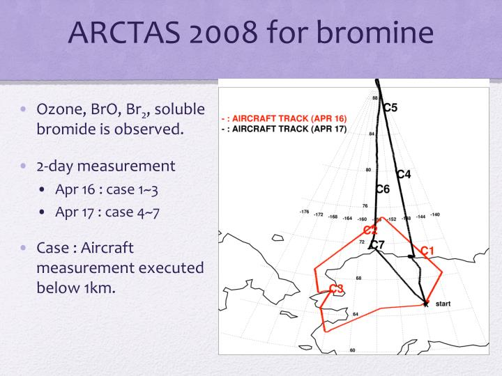 ARCTAS 2008 for bromine