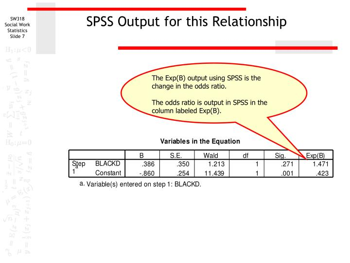SPSS Output for this Relationship