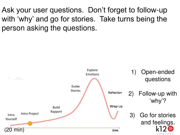 Ask your user questions.  Don't forget to follow-up with 'why' and go for stories.  Take turns being the person asking the questions.