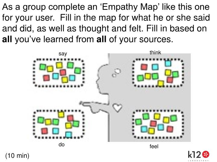 As a group complete an 'Empathy Map' like this one for your user.  Fill in the map for what he or she said and did, as well as thought and felt. Fill in based on