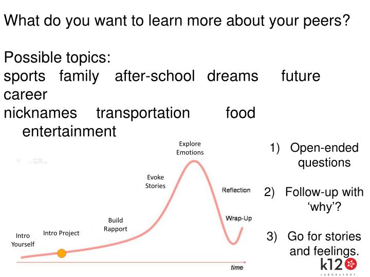What do you want to learn more about your peers