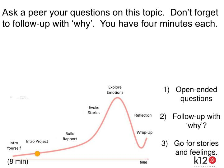 Ask a peer your questions on this topic.  Don't forget to follow-up with 'why'.  You have four minutes each.