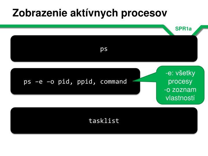 Zobrazenie aktívnych procesov