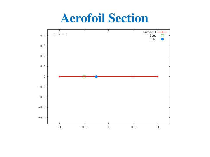 Aerofoil Section