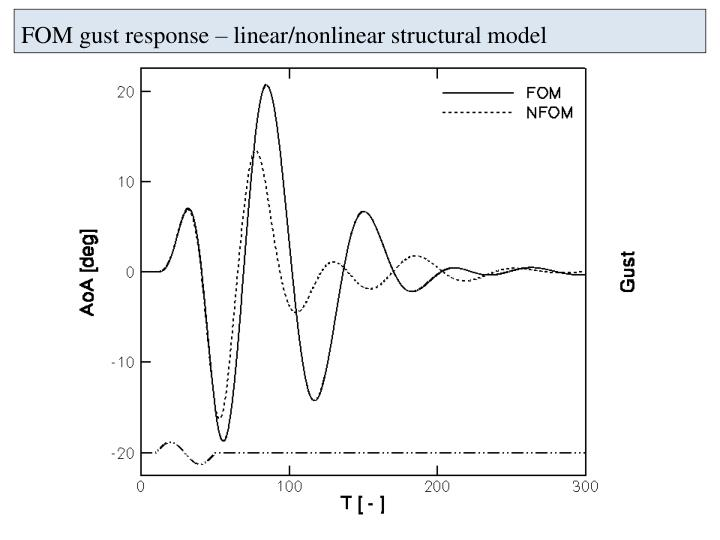 FOM gust response – linear/nonlinear structural model