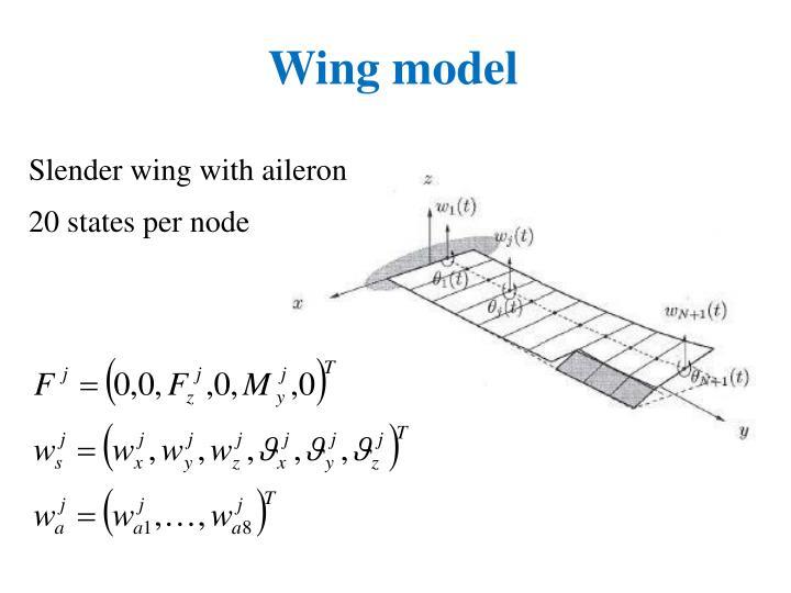 Wing model